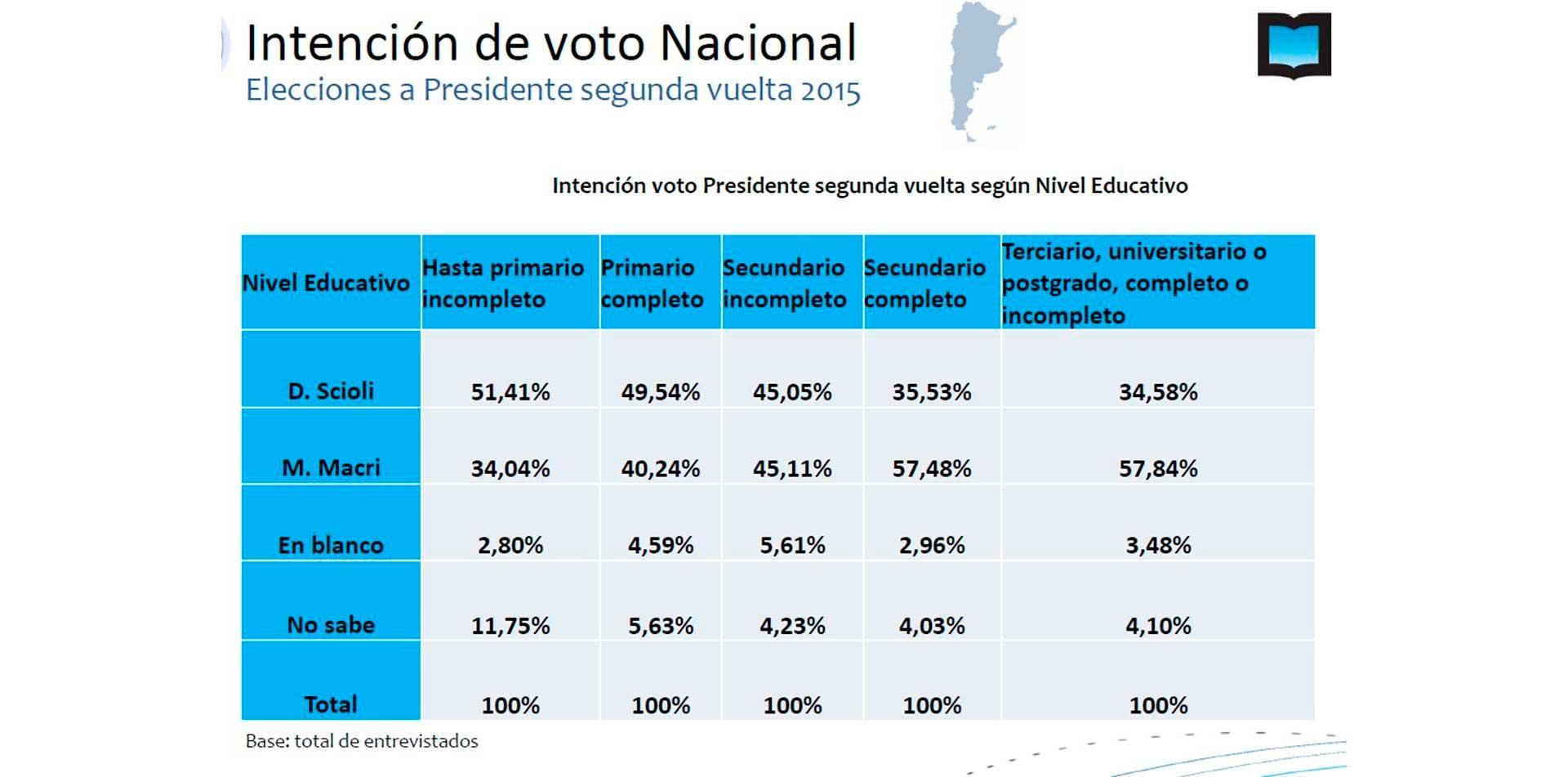 Elecciones_encuentas_2_caja
