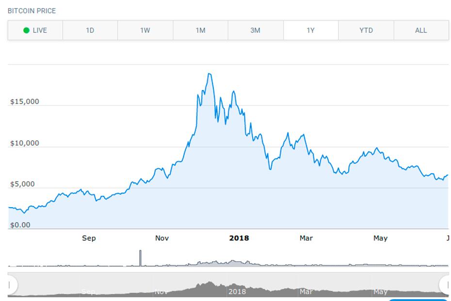 bitcoin_graf_01