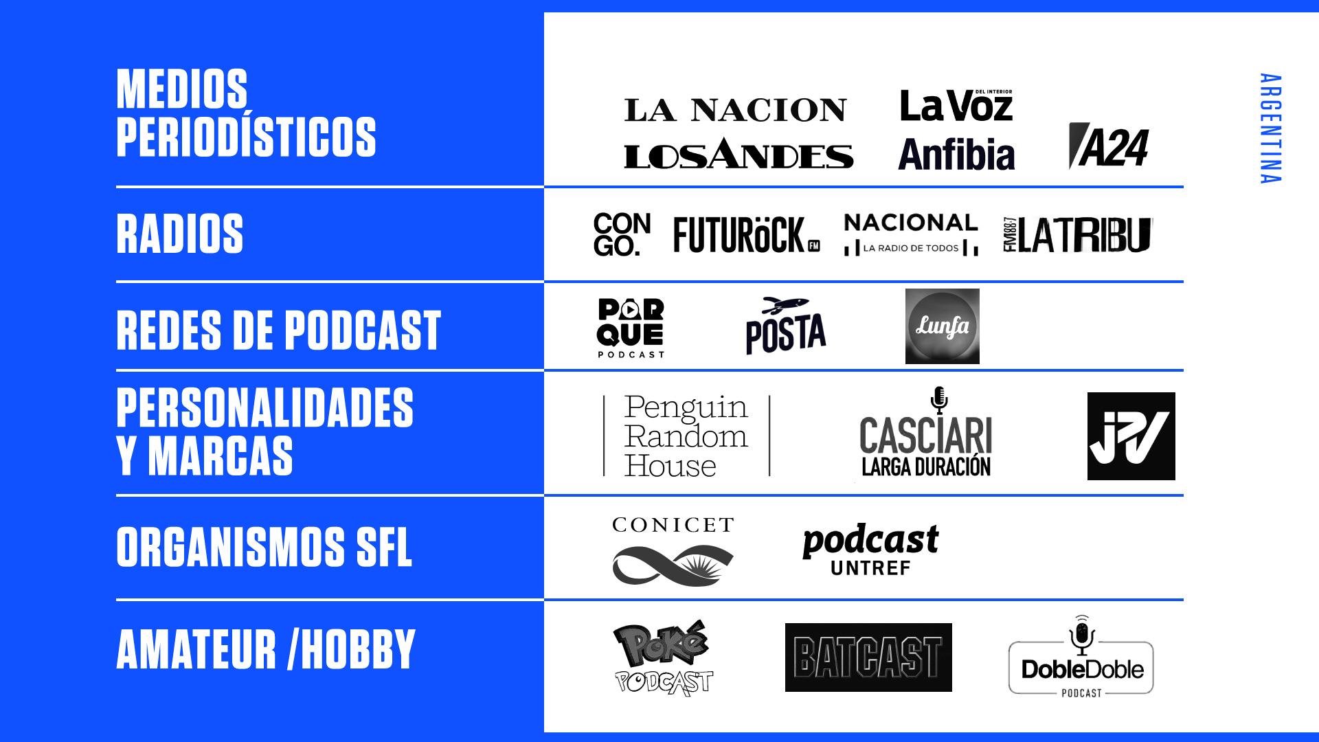 Nota podcast_03
