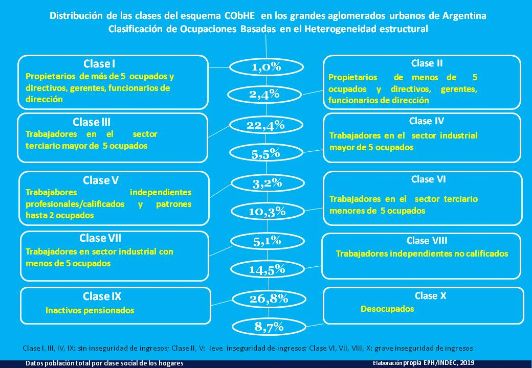 Infographic_clasesD